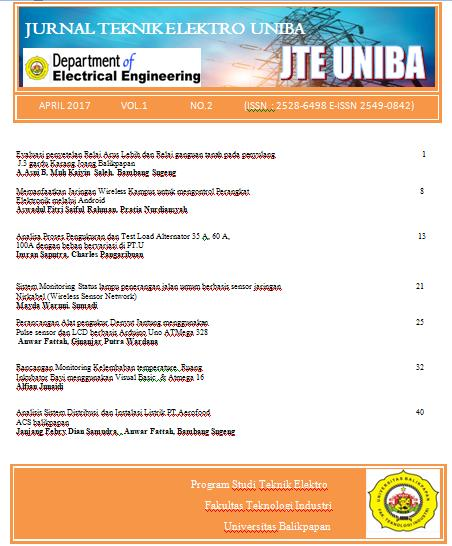 View Vol. 1 No. 2 (2017): Jurnal Teknik Elektro Uniba (JTE UNIBA)